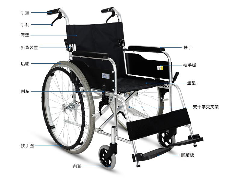 KL-C04L手动轮椅介绍
