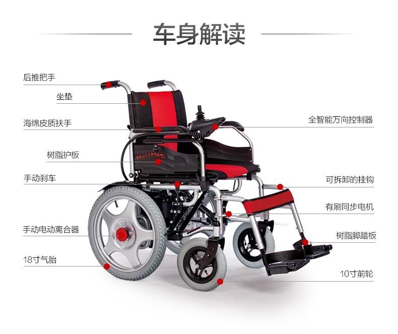 电动轮椅车功能讲解