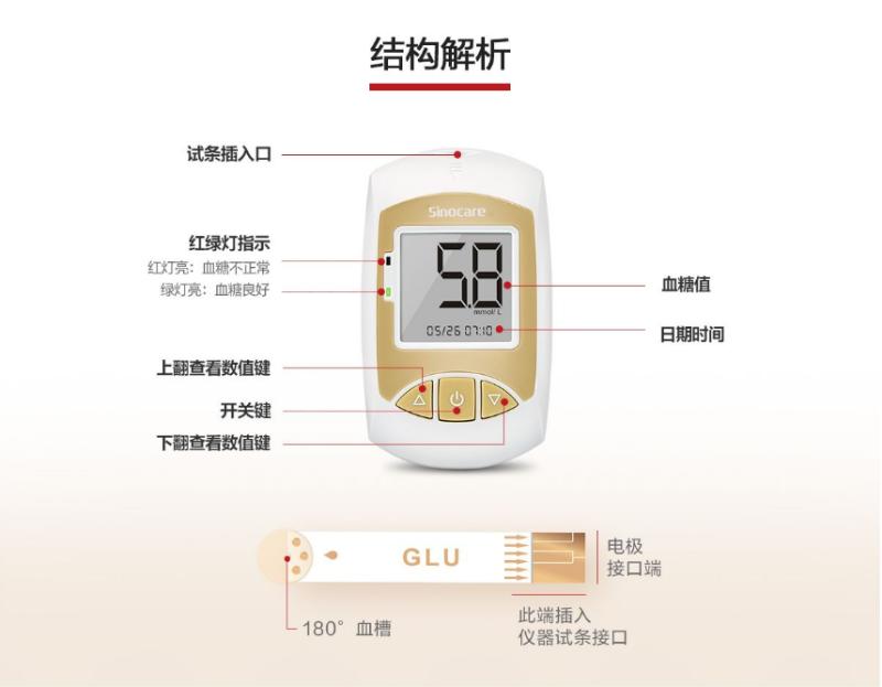 血糖仪怎么用才测得准